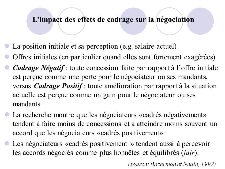 L'impact des effets de cadrage sur la négociation