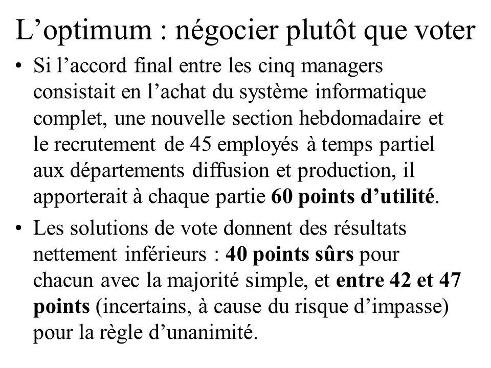 L'optimum : négocier plutôt que voter