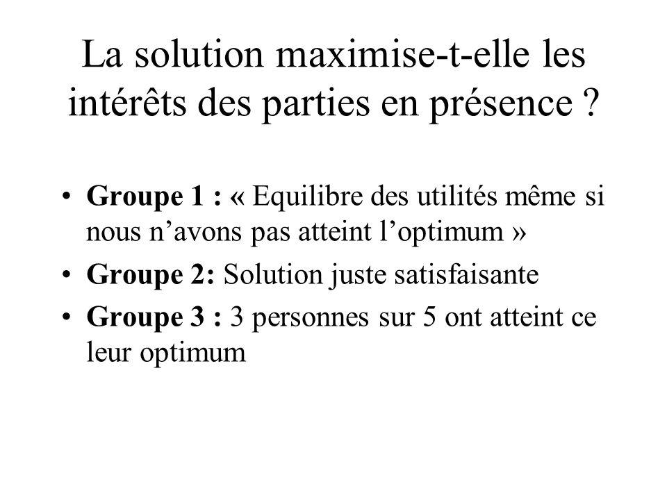 La solution maximise-t-elle les intérêts des parties en présence