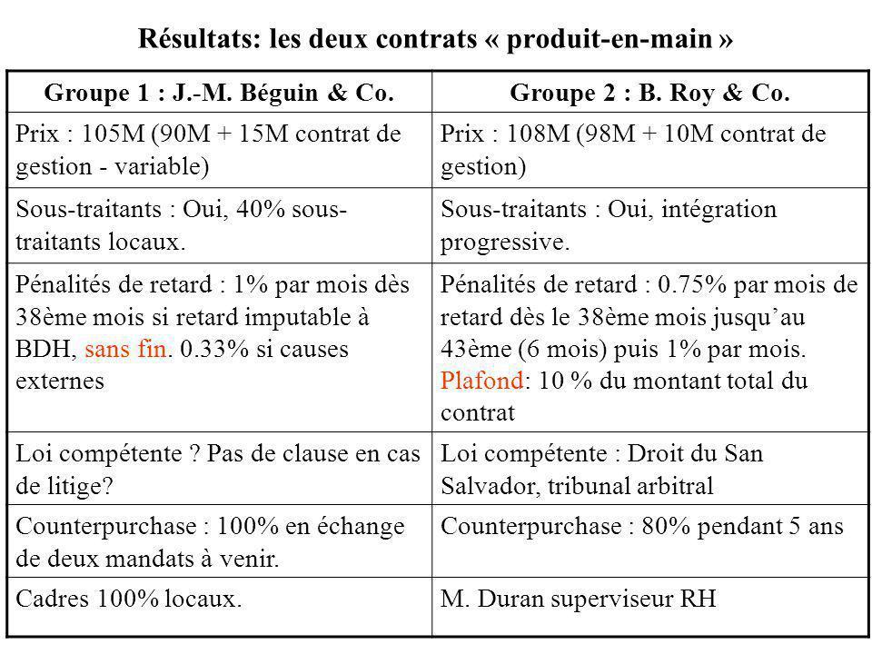 Résultats: les deux contrats « produit-en-main »