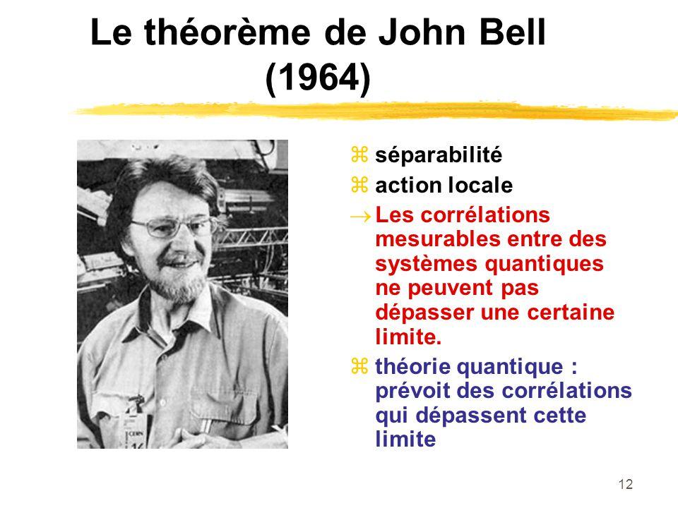 Le théorème de John Bell (1964)