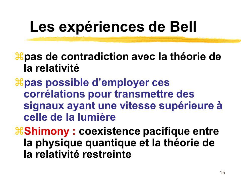 Les expériences de Bell
