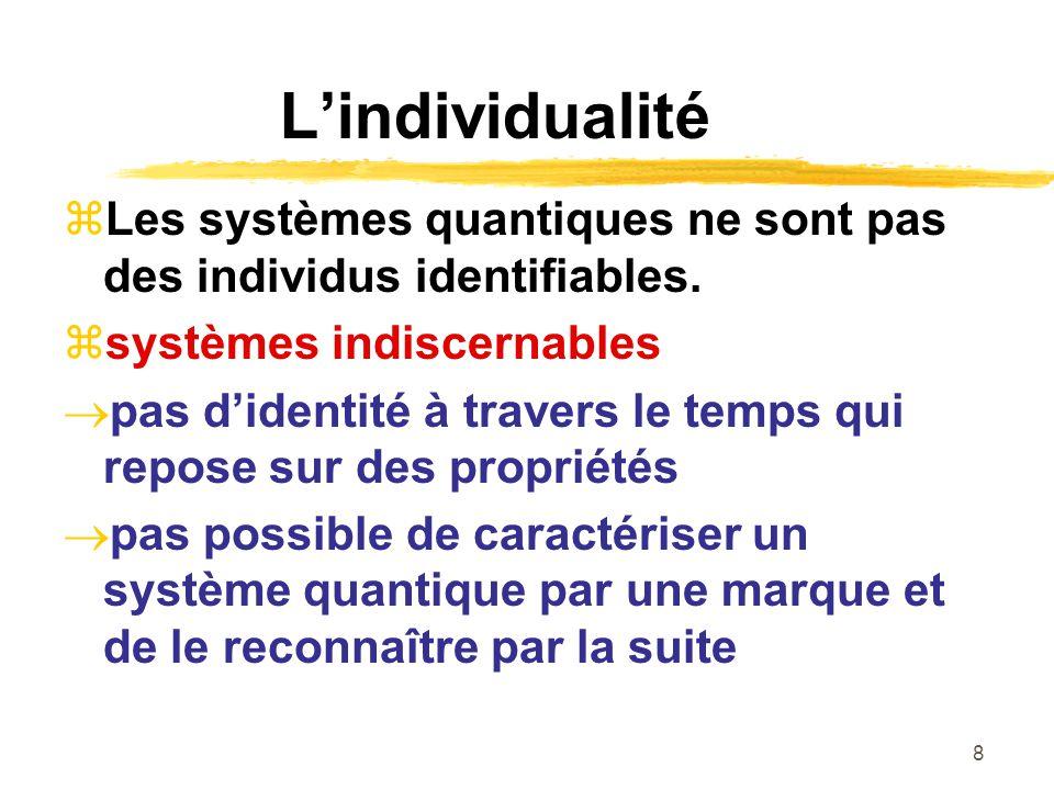 L'individualité Les systèmes quantiques ne sont pas des individus identifiables. systèmes indiscernables.