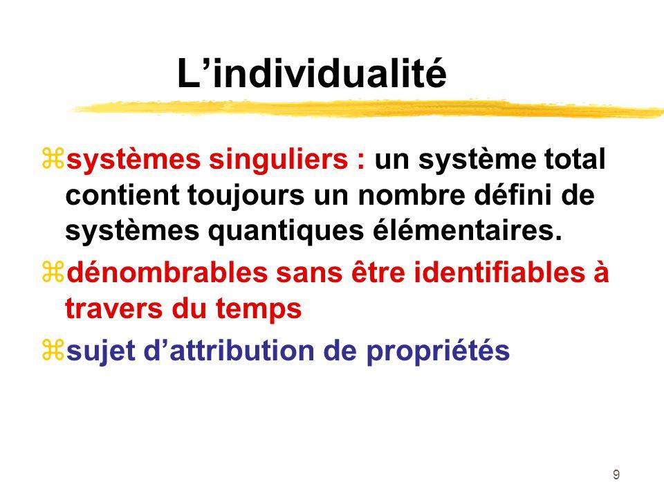 L'individualité systèmes singuliers : un système total contient toujours un nombre défini de systèmes quantiques élémentaires.