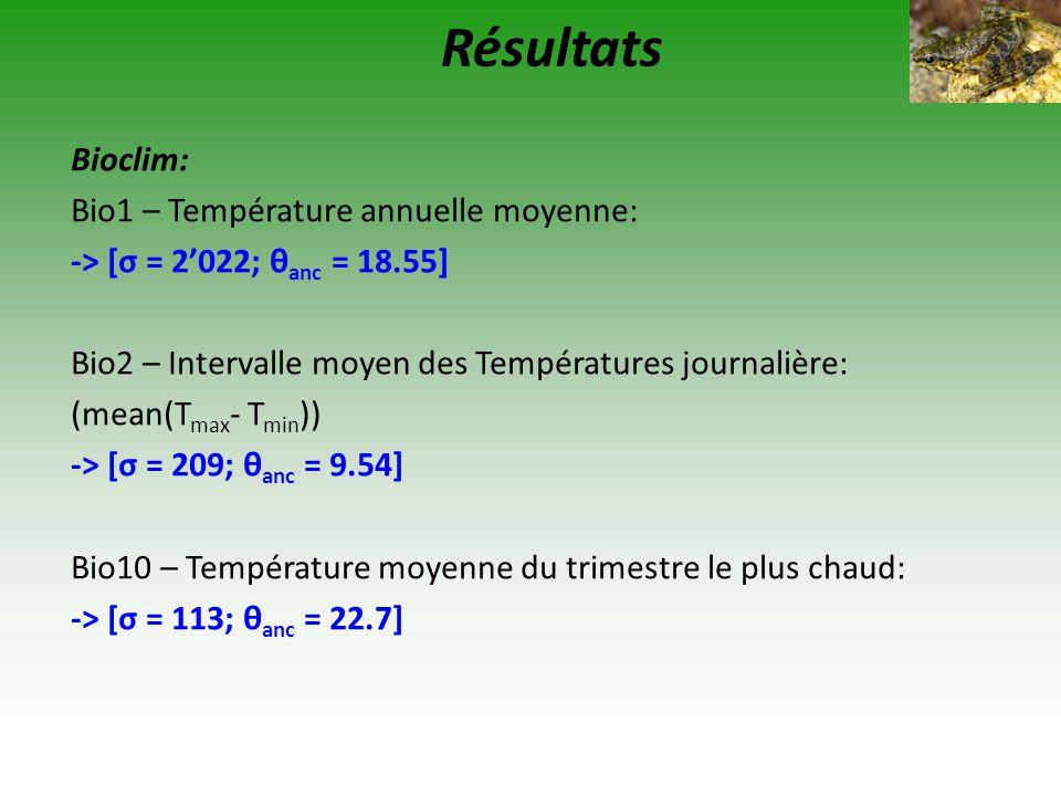 Résultats Bioclim: Bio1 – Température annuelle moyenne: