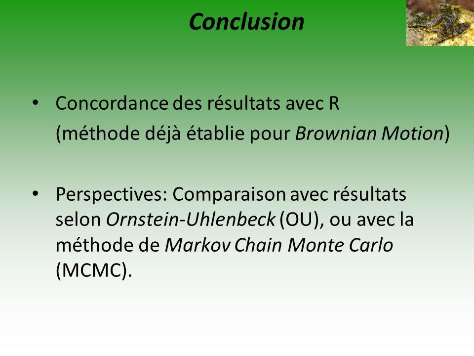 Conclusion Concordance des résultats avec R