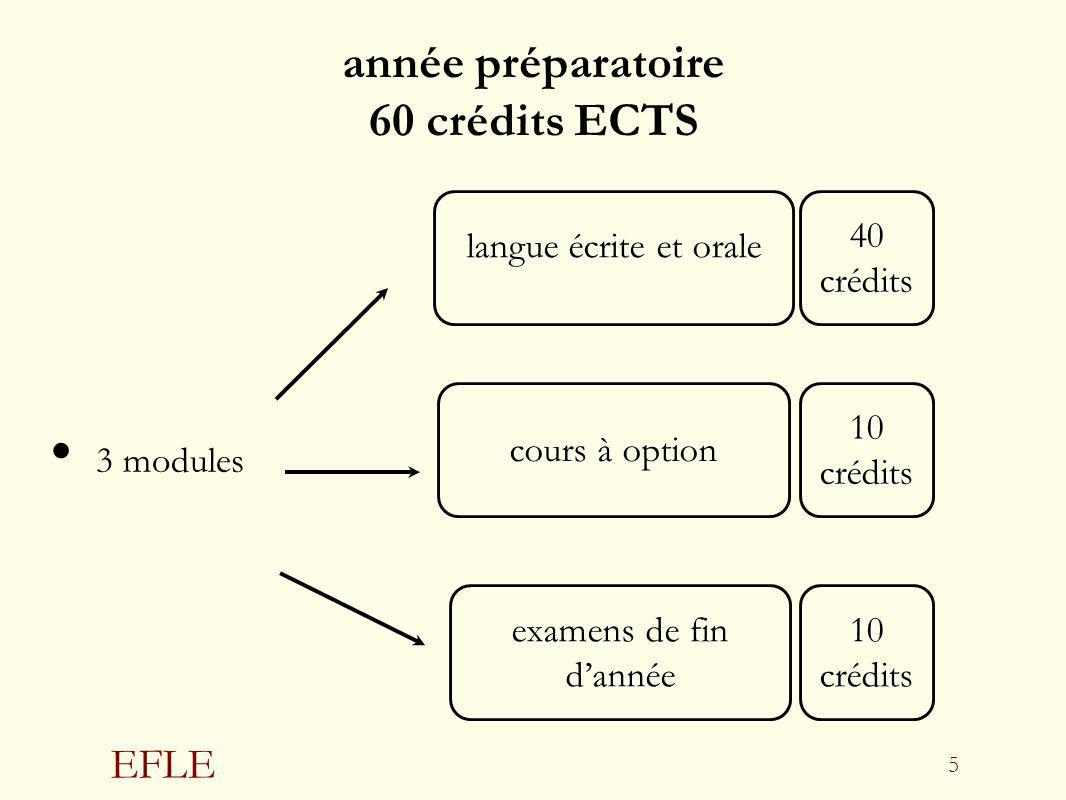 année préparatoire 60 crédits ECTS