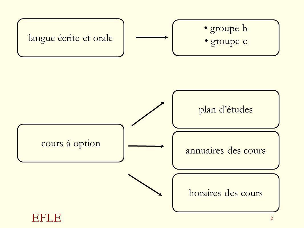 • groupe b langue écrite et orale • groupe c plan d'études