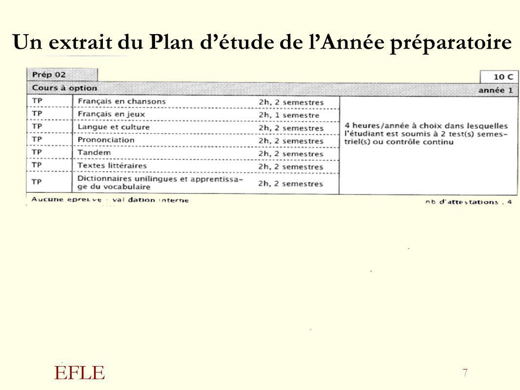 Un extrait du Plan d'étude de l'Année préparatoire
