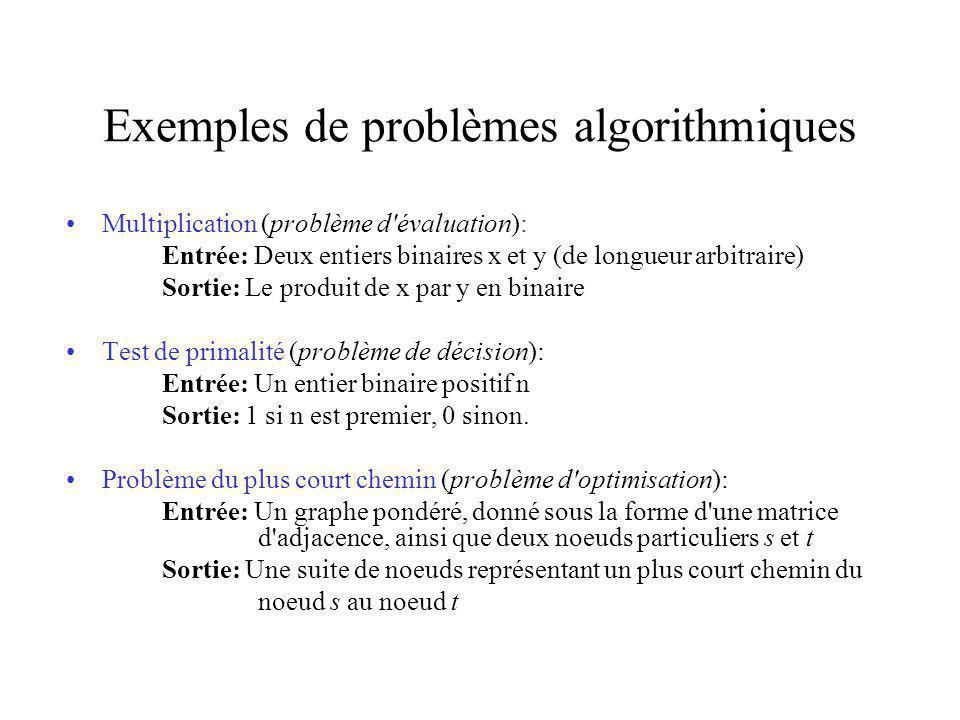 Exemples de problèmes algorithmiques