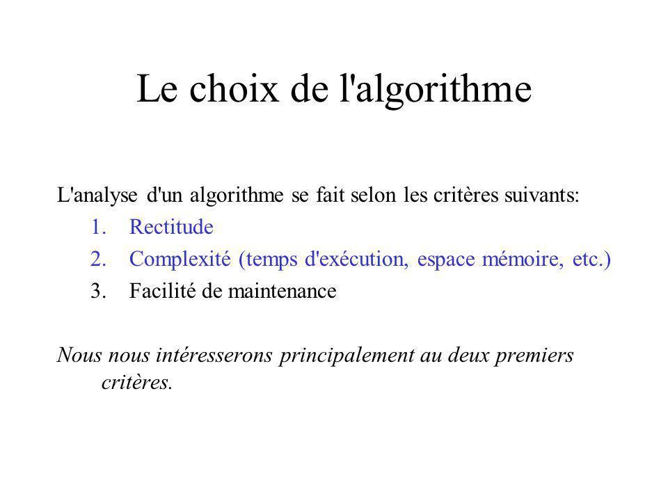 Le choix de l algorithme