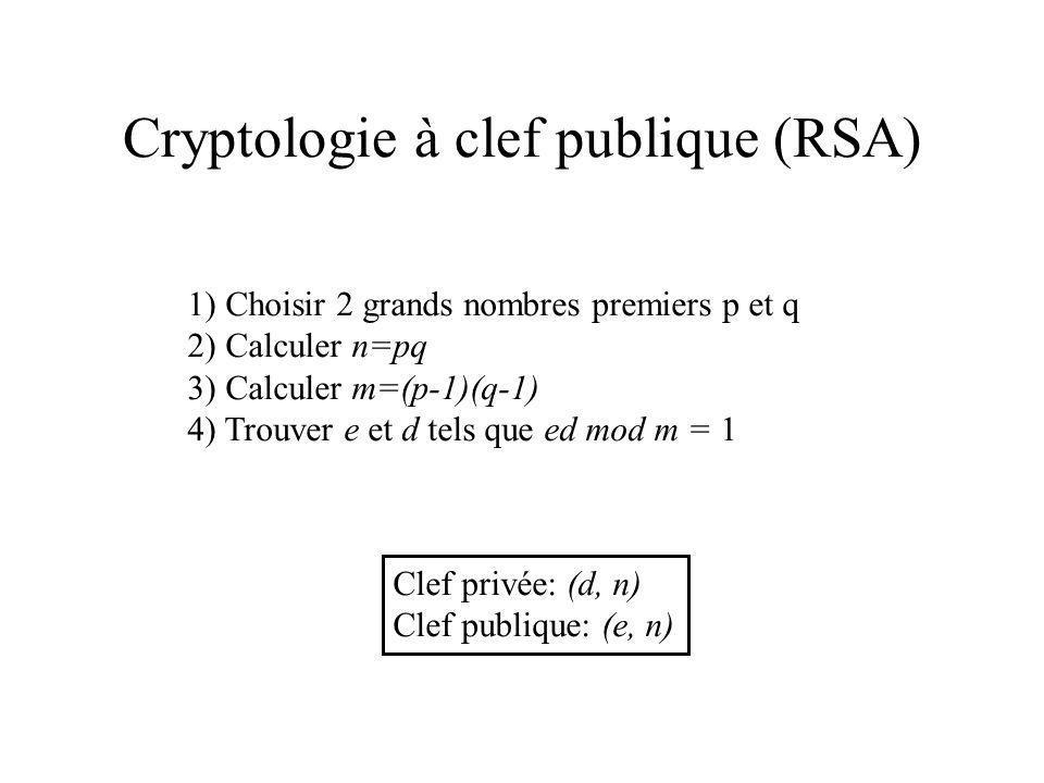Cryptologie à clef publique (RSA)