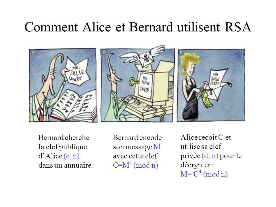 Comment Alice et Bernard utilisent RSA