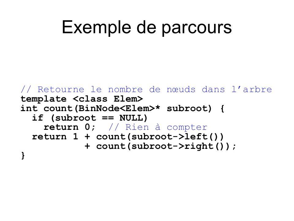 Exemple de parcours // Retourne le nombre de nœuds dans l'arbre