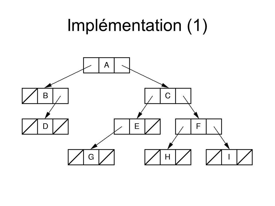 Implémentation (1)