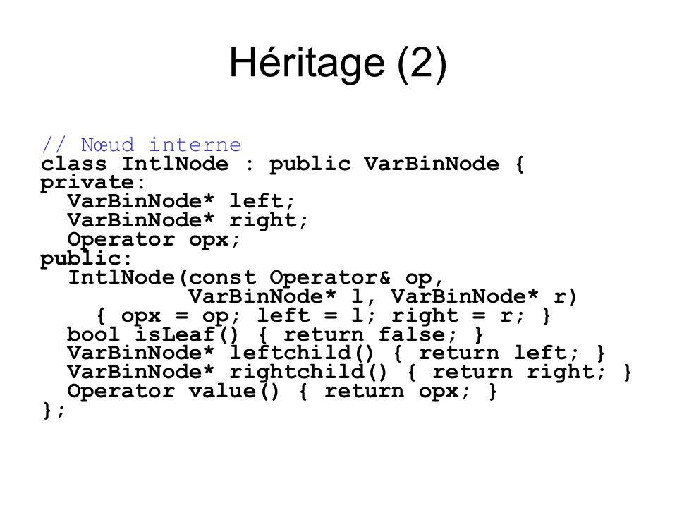 Héritage (2) // Nœud interne class IntlNode : public VarBinNode {