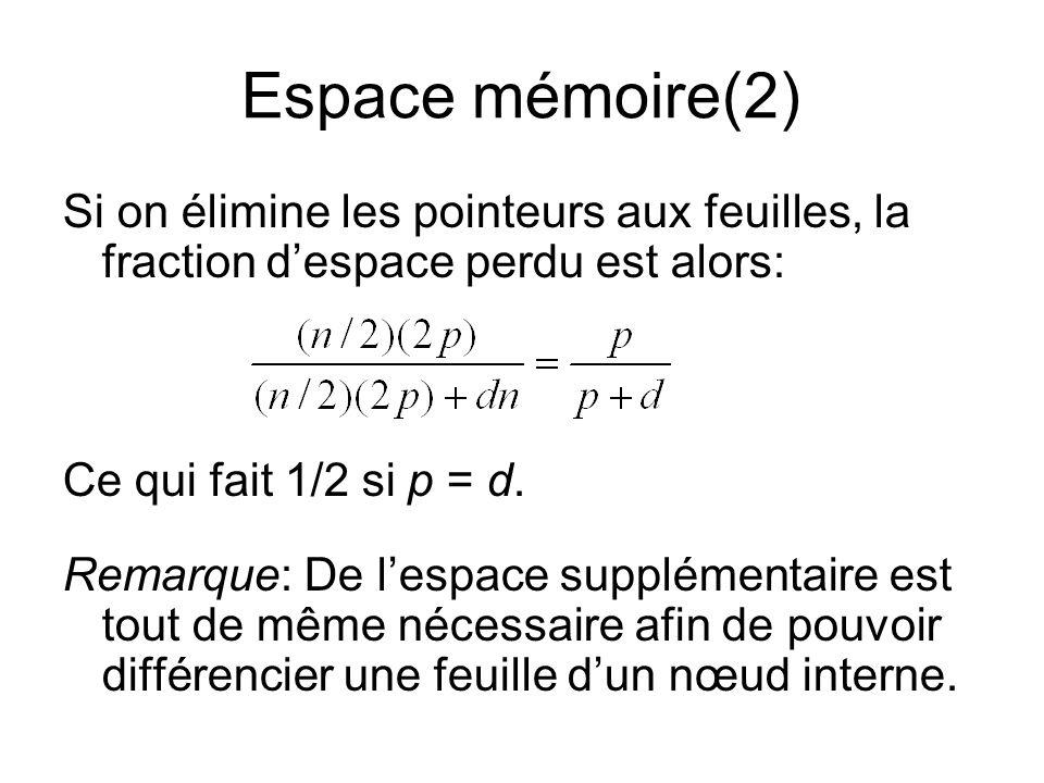 Espace mémoire(2) Si on élimine les pointeurs aux feuilles, la fraction d'espace perdu est alors: Ce qui fait 1/2 si p = d.