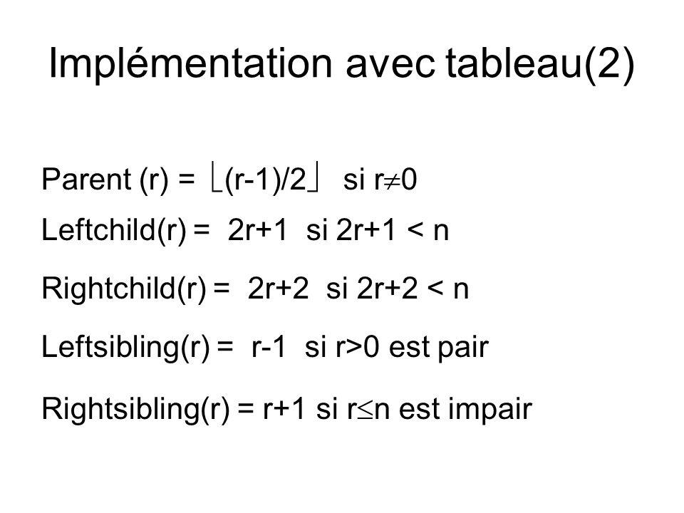 Implémentation avec tableau(2)