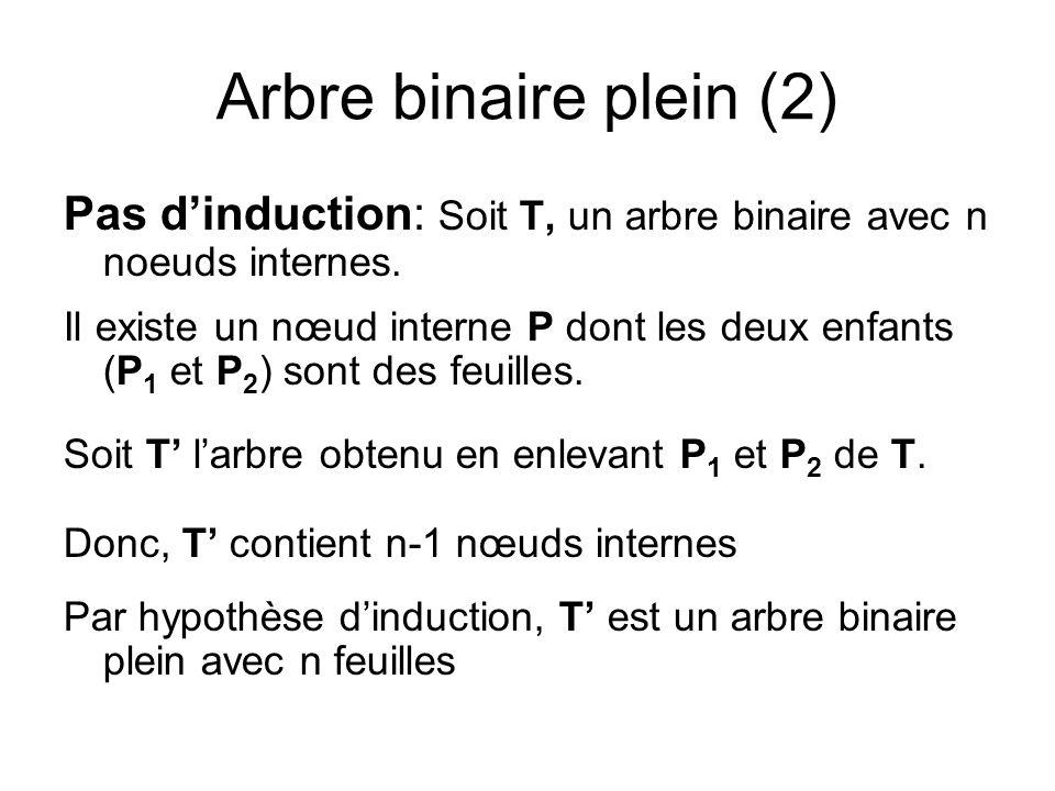 Arbre binaire plein (2) Pas d'induction: Soit T, un arbre binaire avec n noeuds internes.
