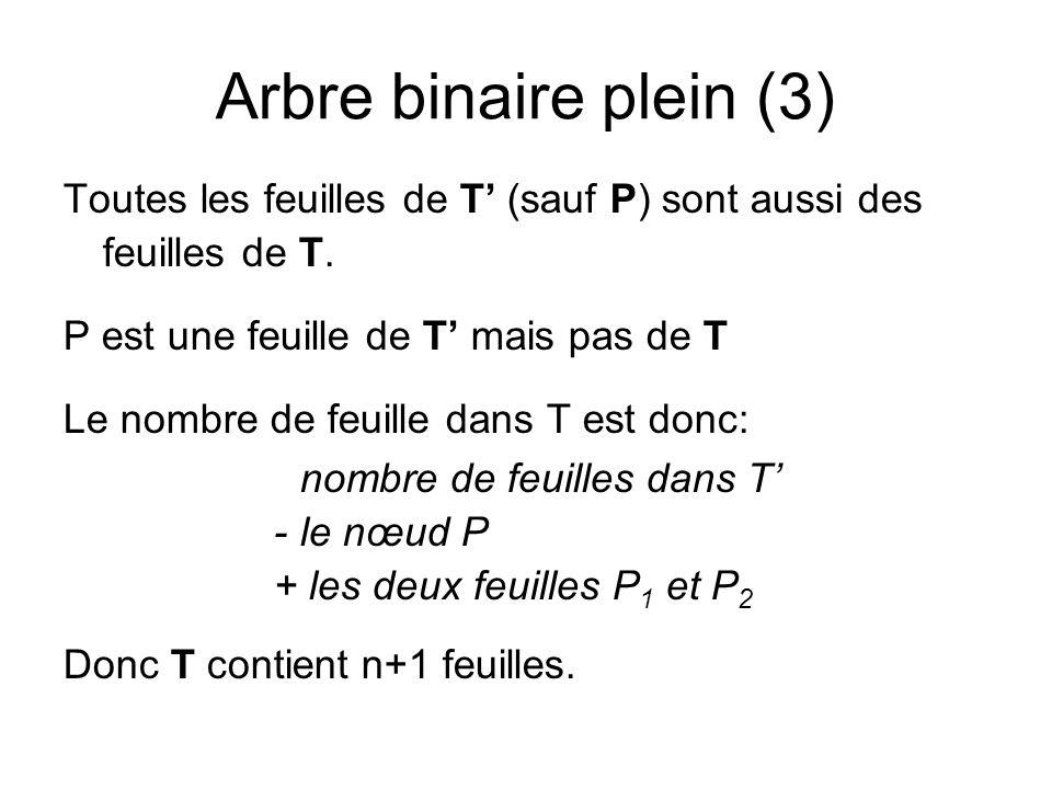 Arbre binaire plein (3) Toutes les feuilles de T' (sauf P) sont aussi des feuilles de T. P est une feuille de T' mais pas de T.