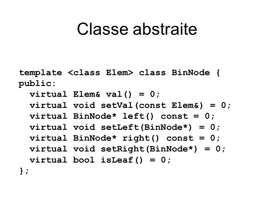 Classe abstraite template <class Elem> class BinNode { public:
