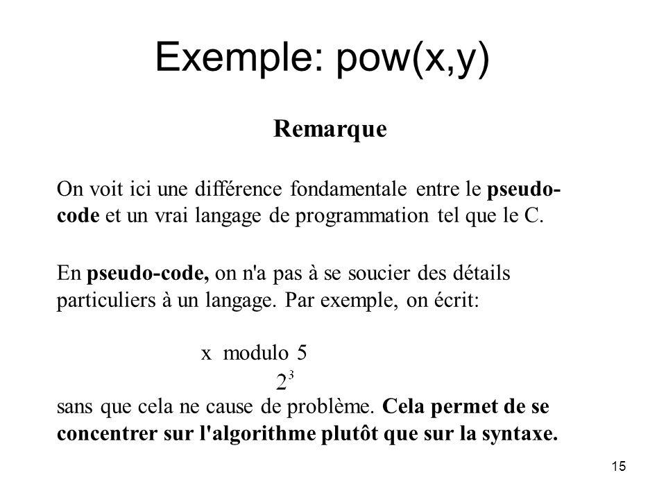 Exemple: pow(x,y) Remarque