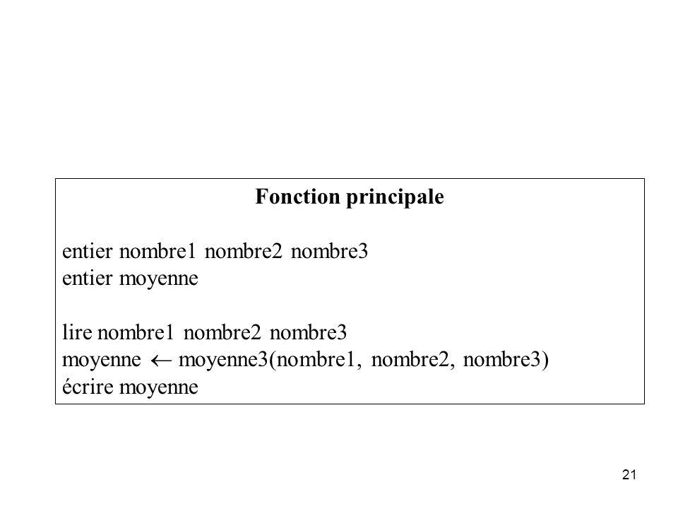 Fonction principale entier nombre1 nombre2 nombre3. entier moyenne. lire nombre1 nombre2 nombre3.