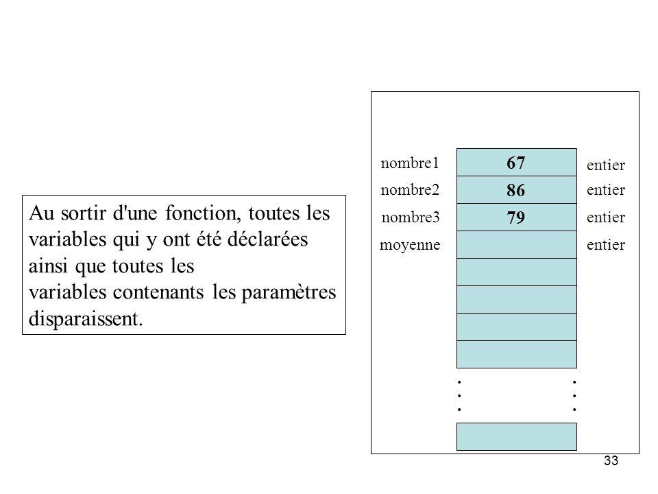 variables contenants les paramètres disparaissent.