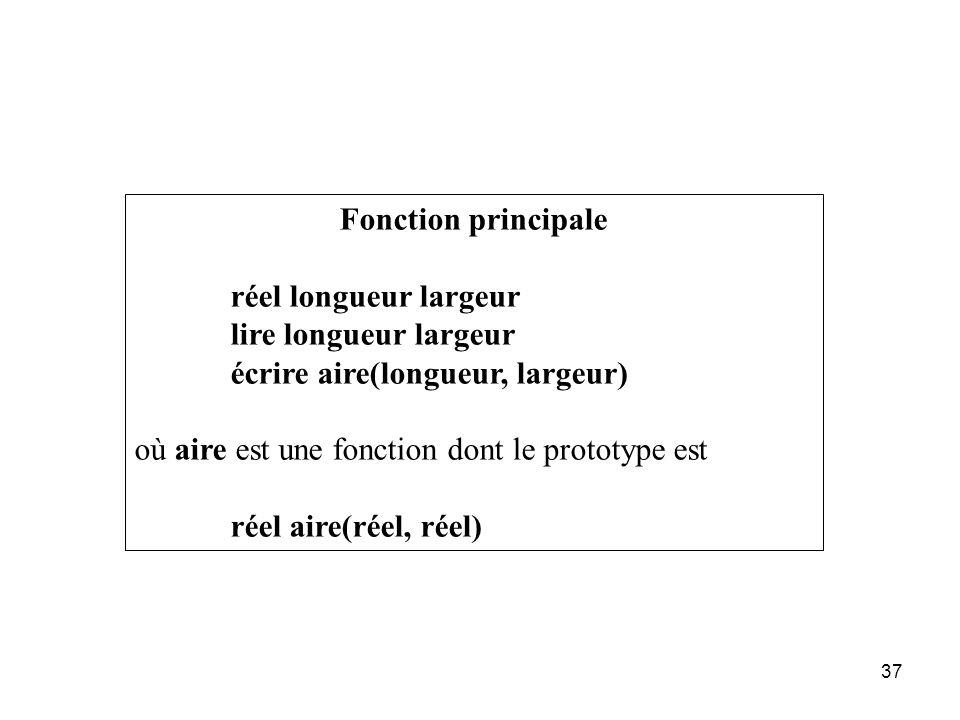 Fonction principale réel longueur largeur. lire longueur largeur. écrire aire(longueur, largeur) où aire est une fonction dont le prototype est.