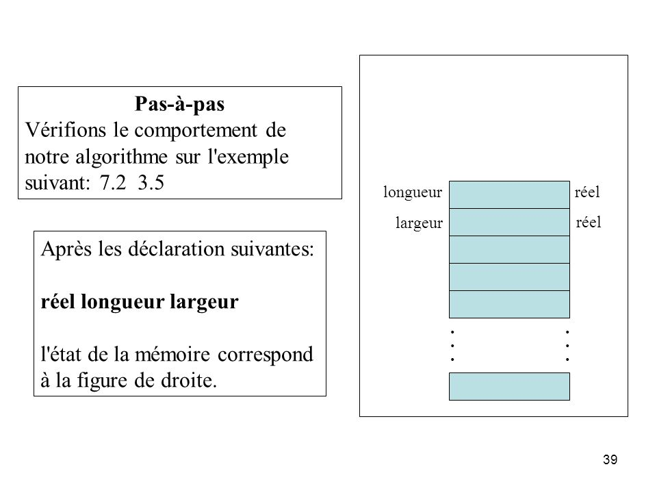 Vérifions le comportement de notre algorithme sur l exemple