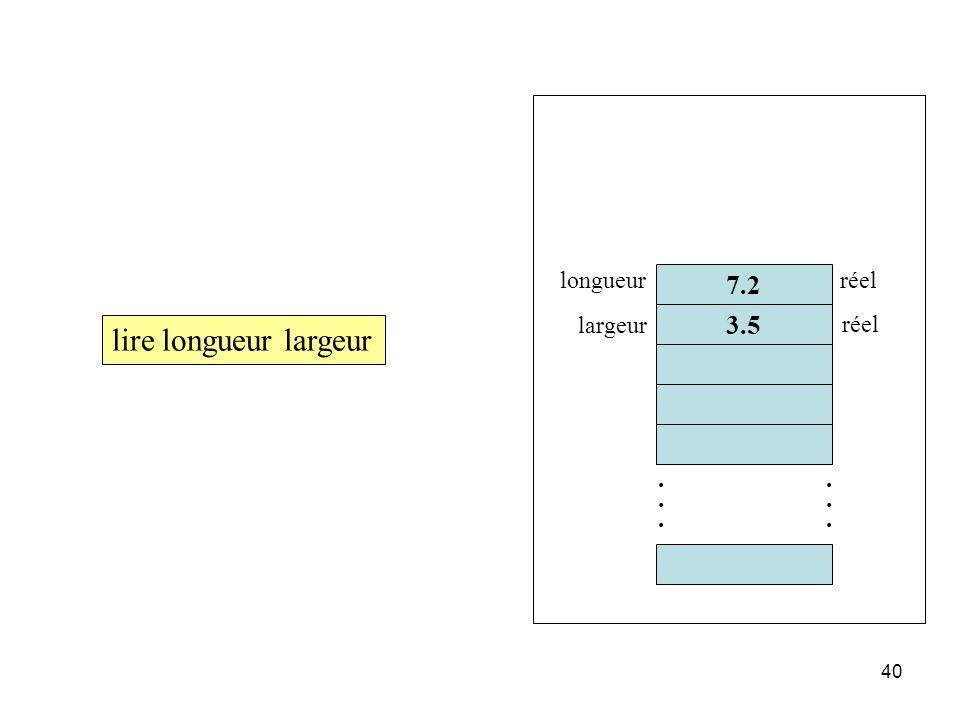 longueur 7.2 réel largeur 3.5 réel lire longueur largeur . .