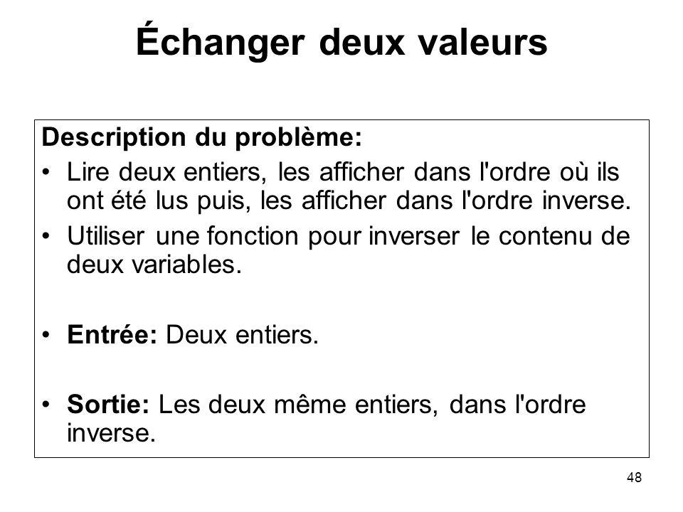 Échanger deux valeurs Description du problème: