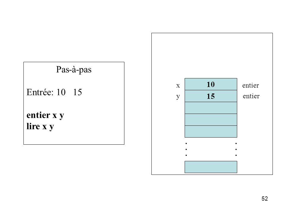 Pas-à-pas Entrée: 10 15 entier x y lire x y 10 15 . . x entier y