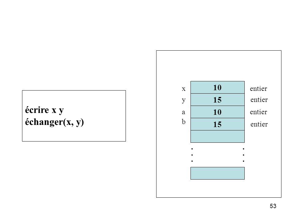 écrire x y échanger(x, y) 10 15 10 15 . . x entier y entier a entier b