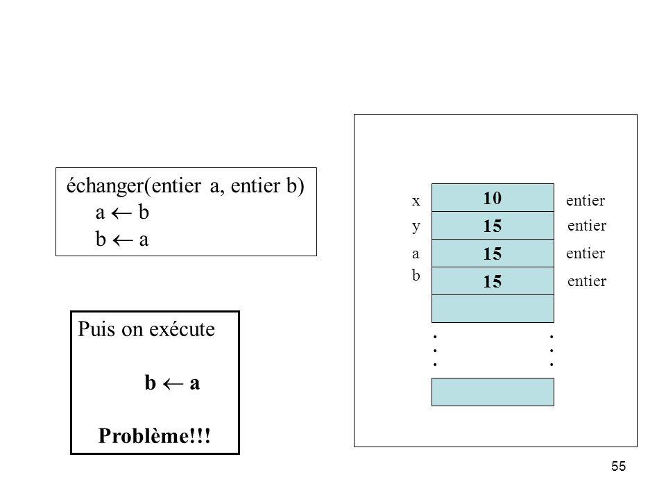 échanger(entier a, entier b)