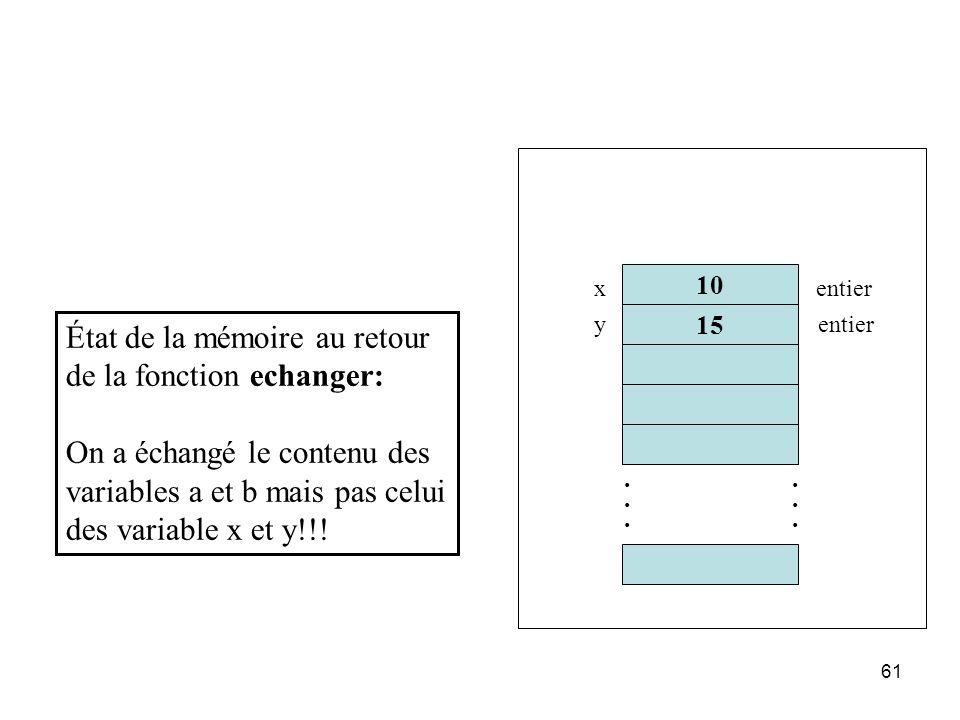 État de la mémoire au retour de la fonction echanger: