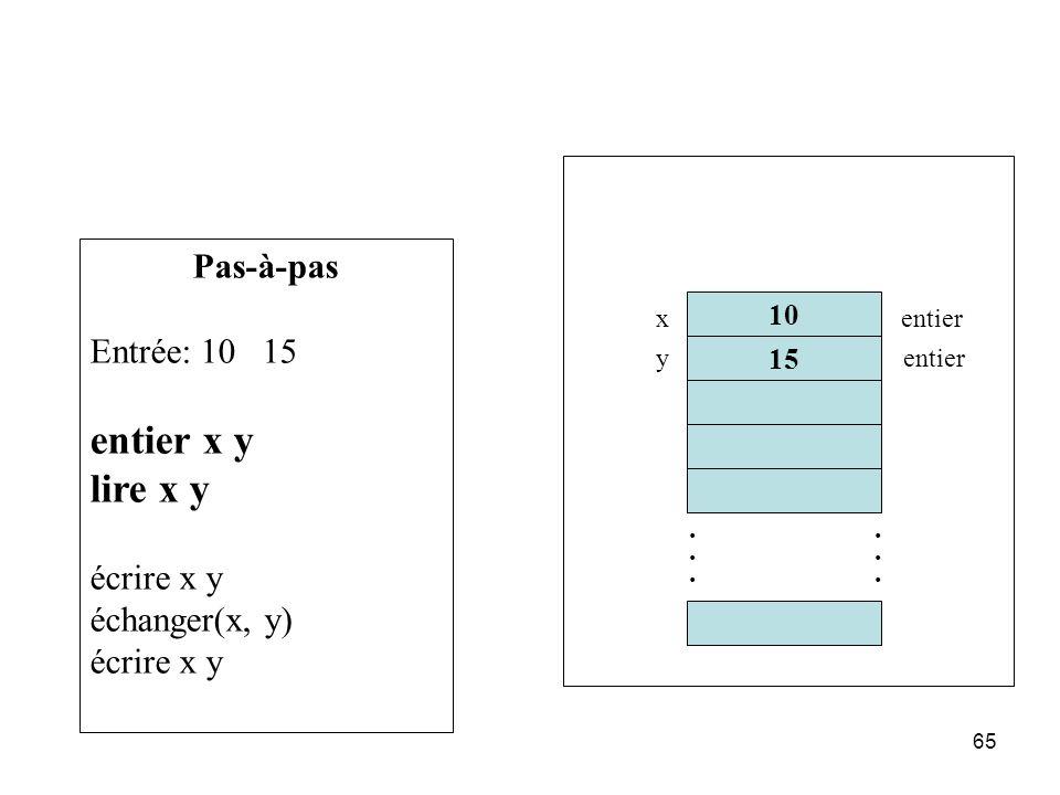 entier x y lire x y Pas-à-pas Entrée: 10 15 écrire x y échanger(x, y)