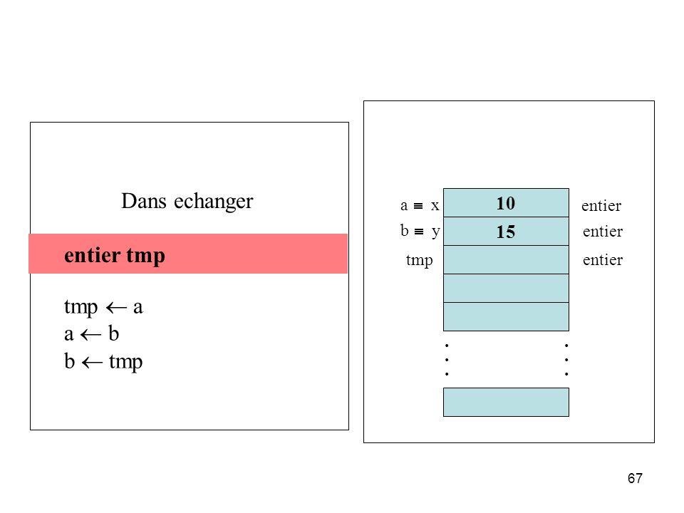 Dans echanger entier tmp entier tmp tmp ¬ a a ¬ b b ¬ tmp 10 15 . .
