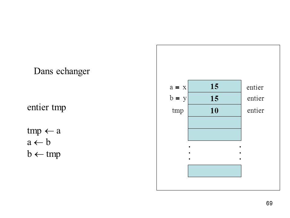 Dans echanger entier tmp tmp ¬ a a ¬ b b ¬ tmp 15 15 10 . . a º x