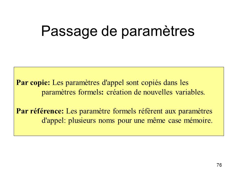 Passage de paramètres Par copie: Les paramètres d appel sont copiés dans les. paramètres formels: création de nouvelles variables.