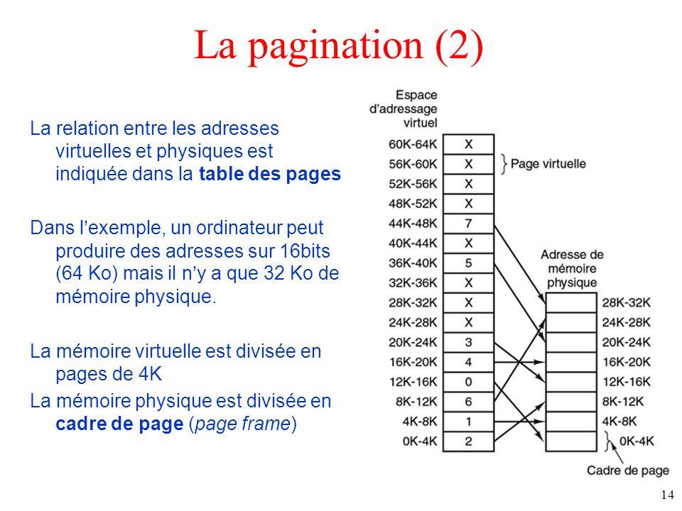 La pagination (2)