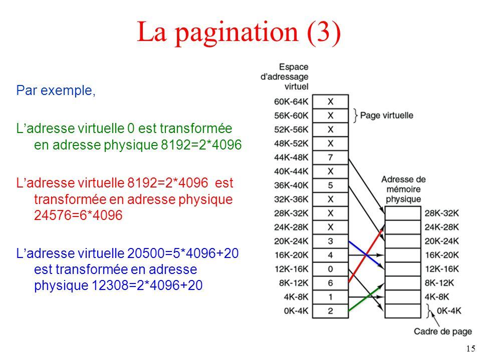 La pagination (3)
