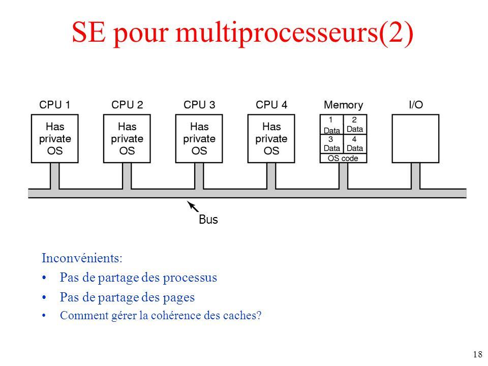 SE pour multiprocesseurs(2)