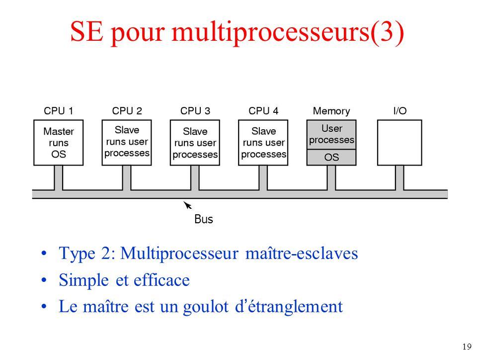 SE pour multiprocesseurs(3)