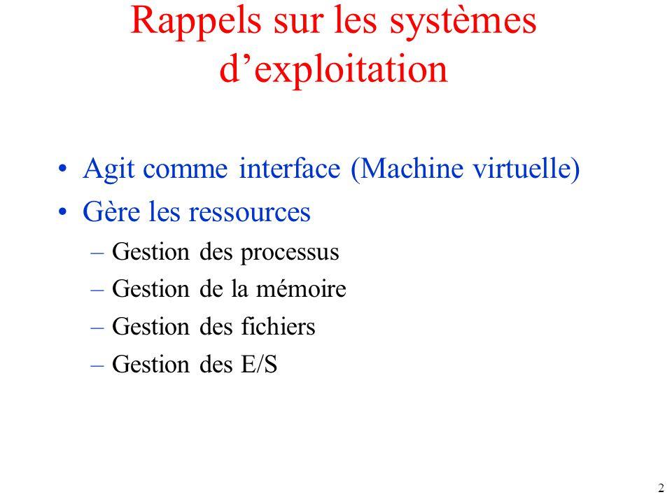 Rappels sur les systèmes d'exploitation