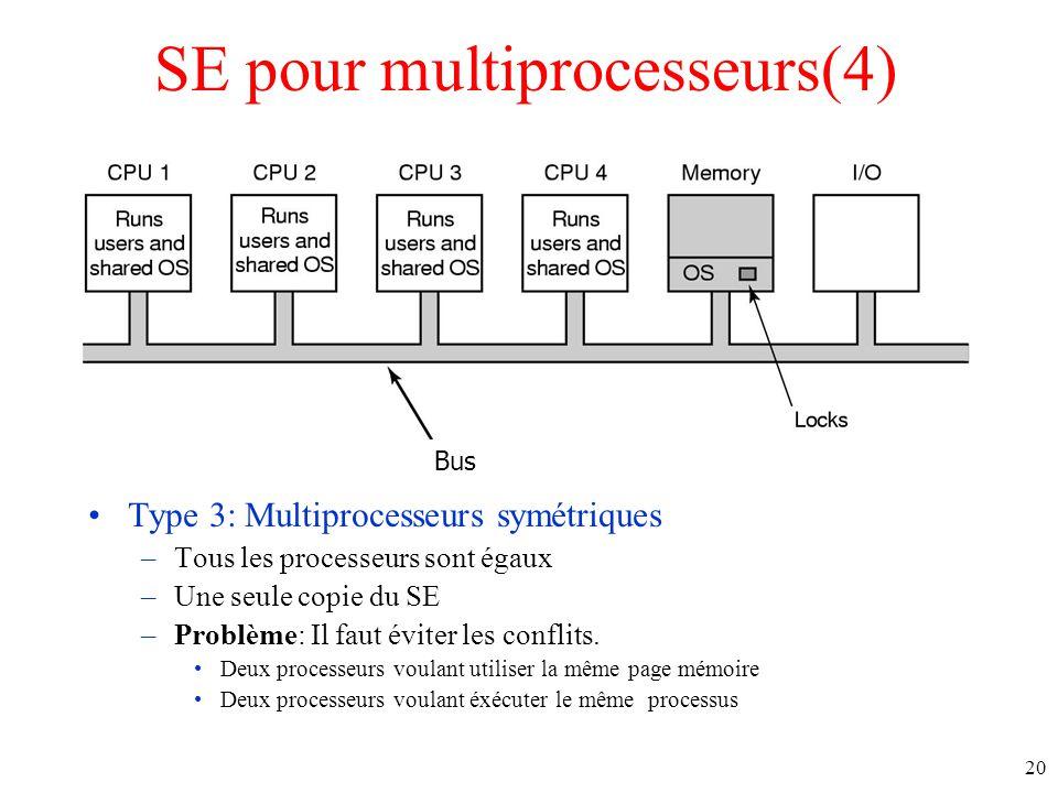 SE pour multiprocesseurs(4)