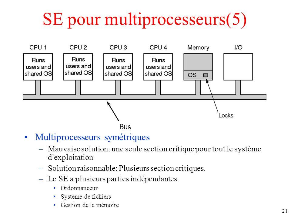 SE pour multiprocesseurs(5)