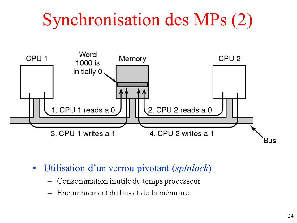 Synchronisation des MPs (2)