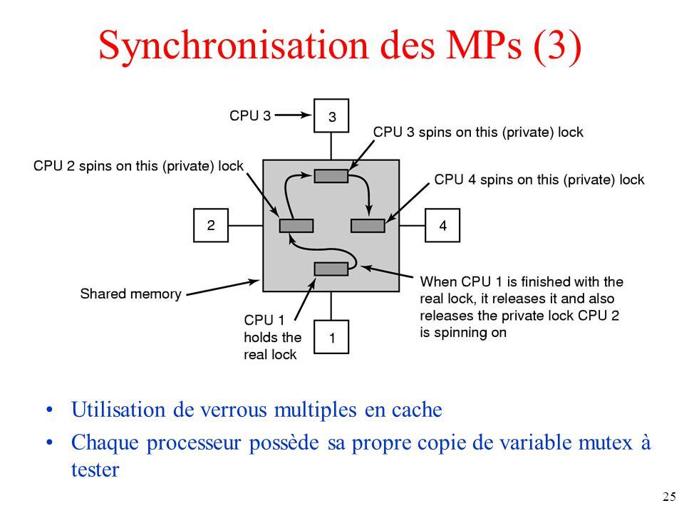 Synchronisation des MPs (3)