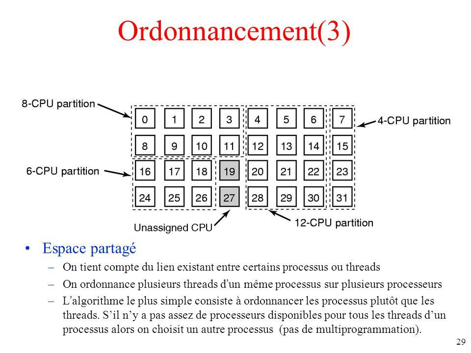 Ordonnancement(3) Espace partagé
